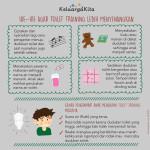 Cara Membuat Toilet Training Menyenangkan bagi Anak Anda