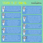 Memahami Kesiapan anak untuk melakukan Toilet Training, 7 Ciri anak sudah siap Toilet Training